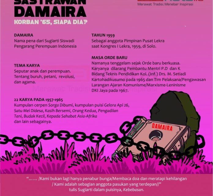 Sastrawan Damaira Korban '65, Siapa Dia? | HA. Muntaha Mansur (terakota.id)